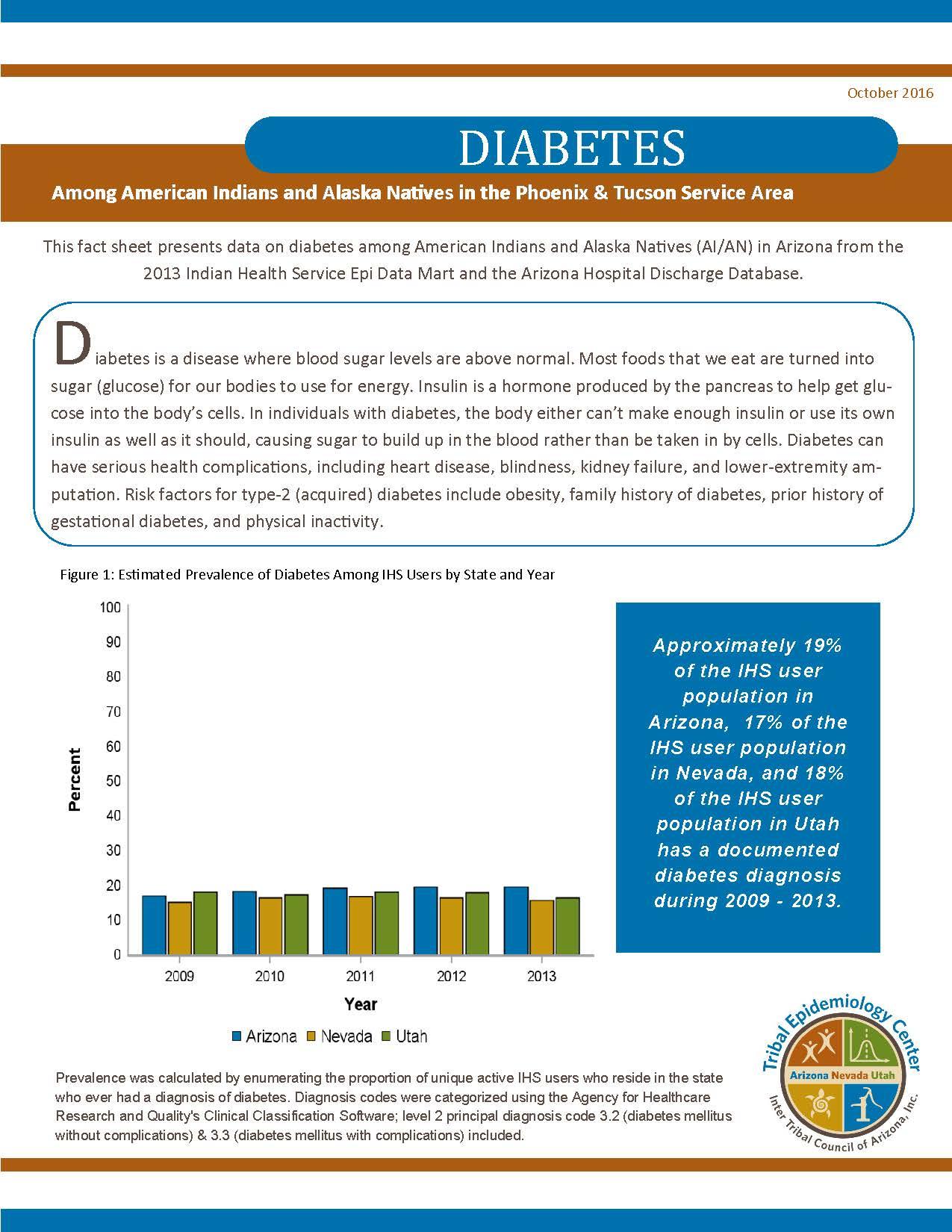 Diabetes_image