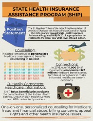 State Health Insurance Program Infographic Congressional Week