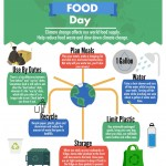 World Food Day Infographic_October_new