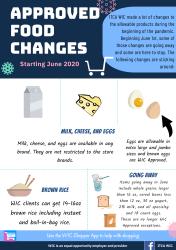 Latest June Foods Flyer_image